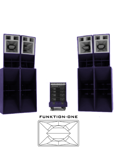 Funktioon one hire Bristol